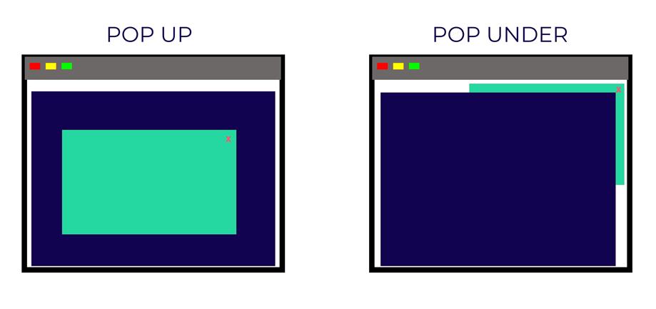 formatos popup y popunder como alternativa a google adsense en 2019 2020